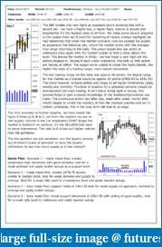 The S&P Chronicles - An Amalgamation of Wyckoff, VSA and Price Action-es260717-1.pdf