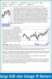 The S&P Chronicles - An Amalgamation of Wyckoff, VSA and Price Action-es310717-1.pdf