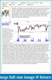 The S&P Chronicles - An Amalgamation of Wyckoff, VSA and Price Action-es030817-1.pdf