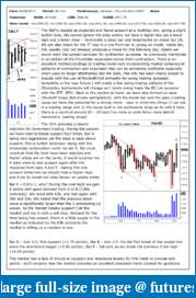 The S&P Chronicles - An Amalgamation of Wyckoff, VSA and Price Action-es040817-1.pdf
