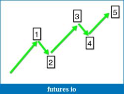 AR01 Market Structure Basics-uptrend.png