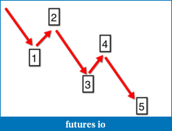 AR01 Market Structure Basics-downtrend.png