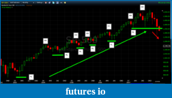 AR01 Market Structure Basics-sp-500-monthly-up-trend.png
