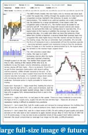 The S&P Chronicles - An Amalgamation of Wyckoff, VSA and Price Action-es090817-1.pdf