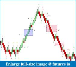 PriceActionSwing discussion-3.-abcd-indicator.jpg