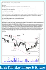 The S&P Chronicles - An Amalgamation of Wyckoff, VSA and Price Action-oil140817.pdf