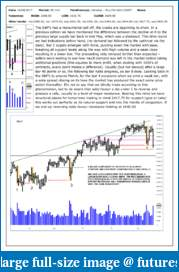The S&P Chronicles - An Amalgamation of Wyckoff, VSA and Price Action-es180817-1.pdf