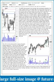 The S&P Chronicles - An Amalgamation of Wyckoff, VSA and Price Action-es010917-1.pdf