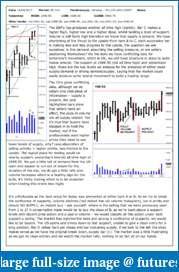 The S&P Chronicles - An Amalgamation of Wyckoff, VSA and Price Action-es140917-1.pdf
