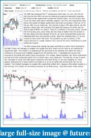 The S&P Chronicles - An Amalgamation of Wyckoff, VSA and Price Action-es270917-1.pdf