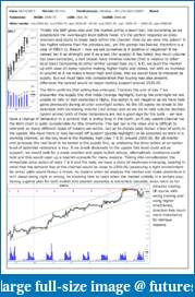 The S&P Chronicles - An Amalgamation of Wyckoff, VSA and Price Action-es091017-1.pdf