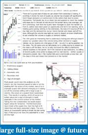The S&P Chronicles - An Amalgamation of Wyckoff, VSA and Price Action-es101017-1.pdf