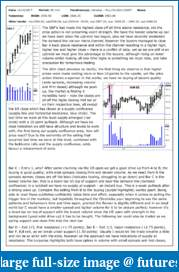 The S&P Chronicles - An Amalgamation of Wyckoff, VSA and Price Action-es121017-1.pdf