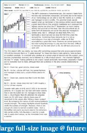 The S&P Chronicles - An Amalgamation of Wyckoff, VSA and Price Action-es261017-1.pdf