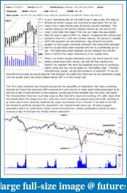 The S&P Chronicles - An Amalgamation of Wyckoff, VSA and Price Action-es271017-1.pdf