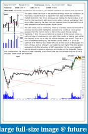 The S&P Chronicles - An Amalgamation of Wyckoff, VSA and Price Action-es301017-1.pdf