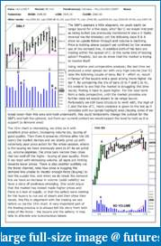 The S&P Chronicles - An Amalgamation of Wyckoff, VSA and Price Action-es141117-1.pdf