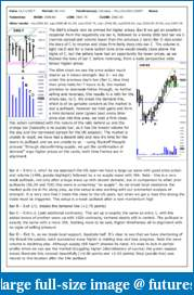 The S&P Chronicles - An Amalgamation of Wyckoff, VSA and Price Action-es211117-1.pdf