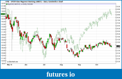 MONTH END SELLING OR CYCLICAL TOP?-banks.png