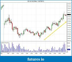 MONTH END SELLING OR CYCLICAL TOP?-es-12-10-5-min-10_27_2010.jpg