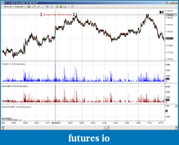 Using OnMarketData() on Historical data with a recording engine-secondchart.png