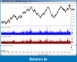 Using OnMarketData() on Historical data with a recording engine-tickchart.png