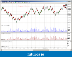 Using OnMarketData() on Historical data with a recording engine-rangechart.png