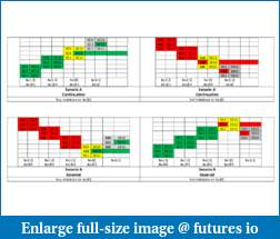 GOMI- 6E and 6B buy and sell zones-example.pdf