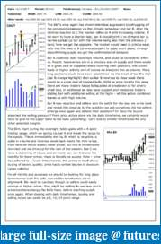 The S&P Chronicles - An Amalgamation of Wyckoff, VSA and Price Action-es121217-1.pdf