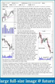 The S&P Chronicles - An Amalgamation of Wyckoff, VSA and Price Action-es151217-1.pdf