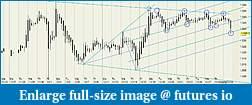 Beginners: What Really Matters: Market Geometry-geom1.jpg