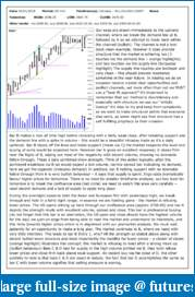 The S&P Chronicles - An Amalgamation of Wyckoff, VSA and Price Action-es030118-1.pdf