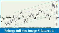 Beginners: What Really Matters: Market Geometry-capture.jpg