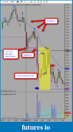 Book Discussion: Reading Price Charts Bar by Bar by Al Brooks-cl.png