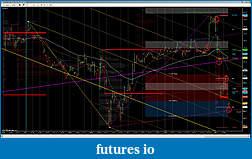 TF day trading-tf_pitchfork_20101028v2.jpg
