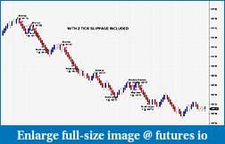 KJ Trading Systems Kevin Davey - Ask Me Anything (AMA)-slip.jpg
