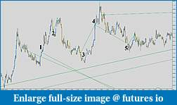 Click image for larger version  Name:Gold chart 2.jpg Views:106 Size:234.1 KB ID:245760