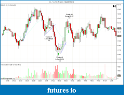 Tiger's Price Action Journal-cl-12-10-5-min-10_28_2010.png