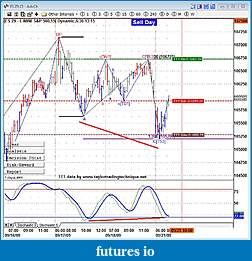 Taylor Trading Technique (TTT)-screenhunter_02-sep.-21-08.26.jpg