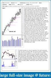The S&P Chronicles - An Amalgamation of Wyckoff, VSA and Price Action-es300118-1.pdf
