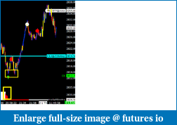 FlexRenko in day trading-chart-region-2.png