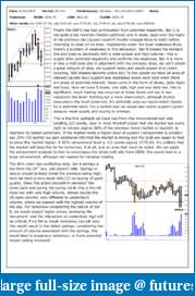 The S&P Chronicles - An Amalgamation of Wyckoff, VSA and Price Action-es010218-1.pdf