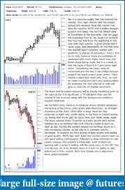 The S&P Chronicles - An Amalgamation of Wyckoff, VSA and Price Action-es050218-1.pdf