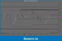 EURUSD  trading-hmm.jpg