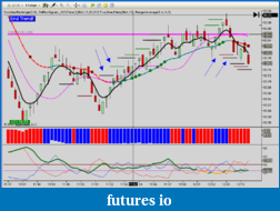 Perrys Trading -> Strategy - development-cl_lines.png