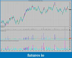 How to use volume in your trading-es-12-09-9_21_2009-renkoroonius-2-ticks-.jpg
