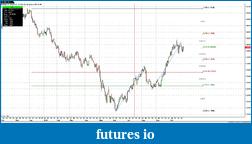 EURUSD  trading-mp5.png