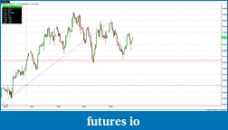 EURUSD  trading-mp6.png