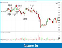 Tiger's Price Action Journal-cl-12-10-5-min-10_29_2010.png