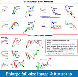 Click image for larger version  Name:Chart patterns.jpg Views:141 Size:55.4 KB ID:247598